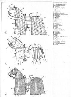 71. Fornimenti da cavallo