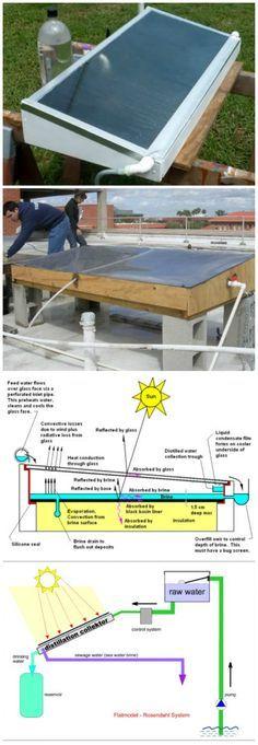 DIY Solar Water Distiller #DIYSolarWater