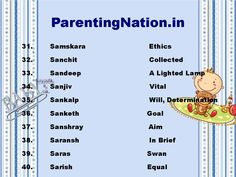 You Can Find The Kumbh Rashi Baby Boy Names With Meanings From The Ultimate Collection Of Baby Names Like Samar Means Fruit of Paradisev And The List Goes On. Brought To You By ParentingNation. Baby Girl Names Spanish, Baby Girl Names Unique, Irish Baby Names, Rare Baby Names, Names Girl, Unusual Baby Names, Kid Names, Disney Baby Names, Baby Names 2018
