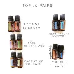 These ten oils are my go to's for most things and usually why I recommend getting started with them. Here are some combos I love- on guard and oregano in a veggie cap or massaged into the bottoms of the feet for immune support lavender and melaleuca on any rashes, blemishes, itchy spots on the skin. These are also great around the ears to keep them healthy during cold season lemon and digestzen in water or massaged onto the belly for digestive support, tummy aches, bloating etc pepper...
