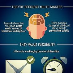 Millennials - Efficient multitaskers Source: moving.selfstorage.com #recharge #success #millennials #technology #connected #independent #entrepreneur #business #learning #socialmedia #goals #flexibility #productivity