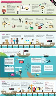 Succesfull LinkBaiting Infographic