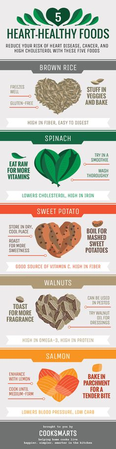 5 Heart Healthy Foods | #Health #infographic