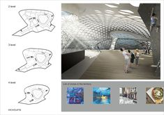 A shopping mall project on Behance Architecture Building Design, Concrete Architecture, Facade Design, Modern Architecture, Shopping Mall Architecture, Shoping Mall, Urban Design Diagram, Mall Design, Bungalow House Design