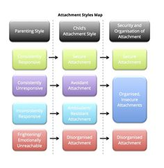 Attachment Theory - PAFCA