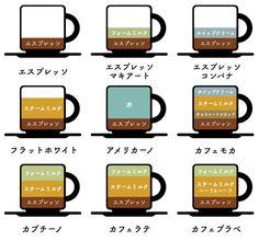 Love Eat, Love Food, Drink Menu, Food And Drink, Barista, Garlic Health Benefits, Tea Culture, Cafe Menu, Coffee Type