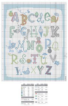 Portal do Ponto Cruz: Tão fácil como aprender o ABC...