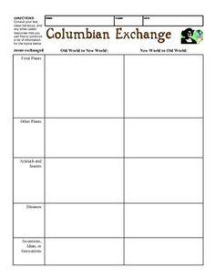 columbian exchange map worksheet images galleries with a bite. Black Bedroom Furniture Sets. Home Design Ideas