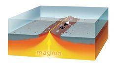 plate tectonics, answers in genesis