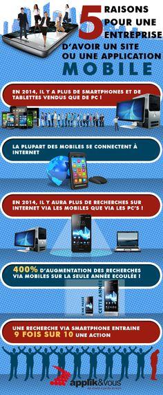Applik&Vous - 5 Raisons pour une entreprise d'être présent sur les mobiles