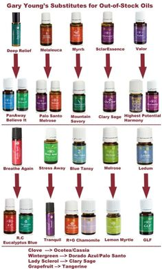 gary youngs substitutes for out of stock Young Living essential oils