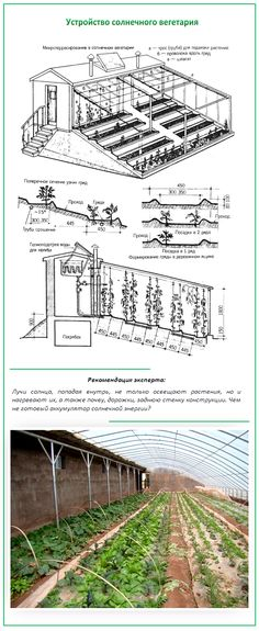I can't read or speak russian, but this makes a ton of sense to me. Its kind of like a terraced garden greenhouse. I really like the concept as far as I understand it.