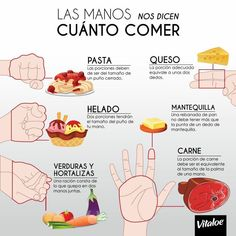 iconografía cuanto comer segun tu mano 12 tips para comer sanamente 12 tips to eat healthily Healthy food Delicious food Diet Food without calories healthyfoodpreschool is part of Workout food - Healthy Tips, Healthy Snacks, Healthy Recipes, Eat Healthy, Comidas Fitness, Balanced Diet Plan, Snacks Sains, Clean Eating Snacks, Superfood