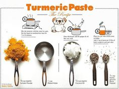 Try The Golden Paste Recipe For Your Dog Many experts agree that Turmeric works well when mixed black pepper.  A combination of healthy good oils, turmeric and pepper is the key in the golden paste recipe.  This amazing recipe can be easily added  into your dog's everyday meals.
