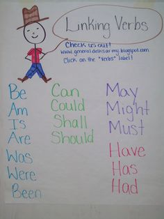 First grade has been working on TCAP prep activities. One activity was learning their linking verbs. the Cowboy way! Check out the vid. Ela Classroom, Classroom Language, Classroom Themes, Linking Verbs, Teaching Language Arts, Teaching Grammar, Student Info, Grammar And Punctuation, Word Study