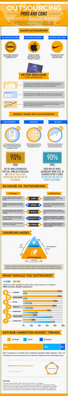 Outsourcing Pros and Cons [Infographic] #infographic Learn how to #outsource better with your internet marketing