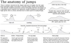 Mountain bike trail building on Pinterest | Track, Pump and MTB