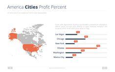 Cities Profit