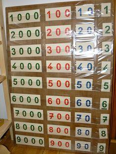 Fabrication de matériel Montessori - Natacha Czaja - Picasa Albums Web Math Projects, Simple Math, Kindergarten Math, Classroom Organization, Homeschool, Teaching, Albums, Picasa, Math Games