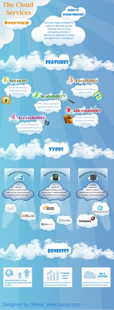 #Infographics : #Cloud Services Overview Cloud Computing, Kandi, Infographics, Articles, Clouds, Collection, Infographic, Info Graphics, Visual Schedules