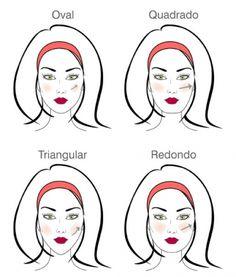 Como aplicar blush conforme o formato do seu rosto - Beleza.