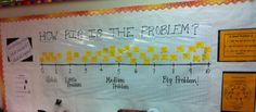 Make a classroom problem scale with post it notes. Do together!