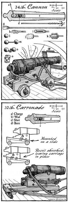 #pirates #cannon #instructions