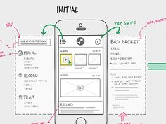 Dribbble - Album purchase UX flow - Mobile by Adam Wagner