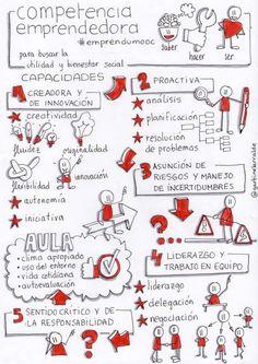 SENTIDO DE INICIATIVA Y EMPRENDIMIENTO EN EL AULA (@diegogg, @tamaraorozcoh, @eusebiocordoba) | Nuevas tecnologías aplicadas a la educación | Educa con TIC