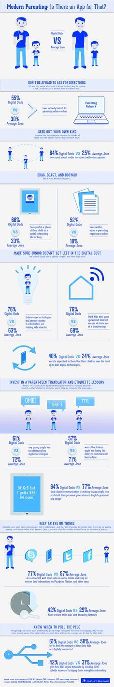 Digital Dads Online  SocialSchool101  #infographics