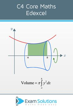 381 best math images on pinterest math mathematics and geometry examsolutions makes learning and maths revision easy plus it is free exam solutions cover many levels and exam boards ccuart Gallery