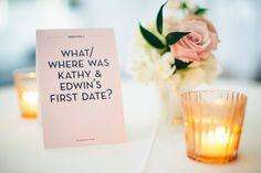 wedding game ideas - photo by Shoda Love http://ruffledblog.com/this-elegant-wedding-has-an-amazing-escort-card-display