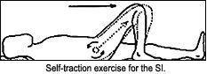 SI joint exercise