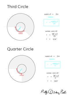 DIY Tips: Circle Skirt Formulas – Half, Third and Quarter: # Diagram & Formula for A Third Circle Skirt & Quarter Circle Skirt