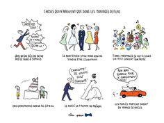 6 choses qui n'arrivent que dans les mariages de films