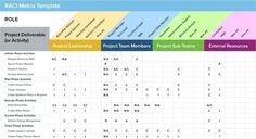 Pccatlantic Spreadsheet Templates Agile Project Management Status Report Template And Executive Marketing Calendar, Social Marketing, Planning Excel, Capacity Planning, Project Status Report, Project Management Templates, Monthly Budget Planner, Project Planner, Risk Management