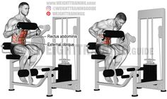 Machine seated crunch. An isolation exercise. Target muscle: Rectus Abdominis. Synergists: Internal and External Obliques.