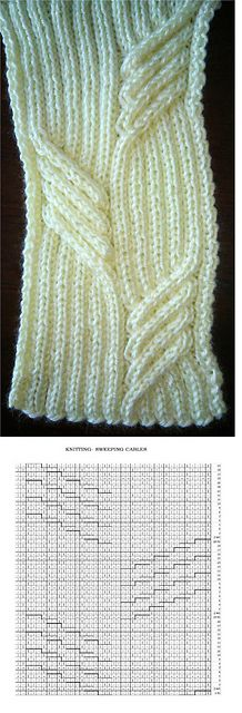 Knitting Patterns 3 Cable Stitch Types Knitted With