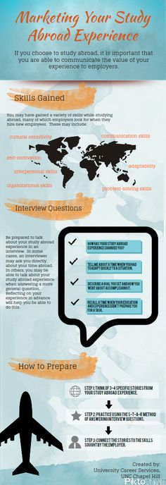 Learn how to market your study abroad experience to employers with this infographic by UNC Chapel Hill UCS Work Abroad, Study Abroad, Career Advice, Career Success, Marketing Jobs, Travel Abroad, Study Tips, College Life, Things To Know