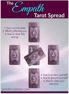 Empath Tarot Spread | Jennifer Soldner