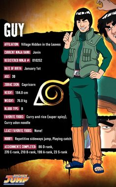 Gai character info - Naruto (they spelled Gai wrong!!!)