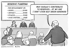 paying dues to the HOA reserves. Homeowner's association boards are elected community members who are tasked to look after the shared amenities Have Some Fun, Laughter, Let It Be, Humor, Comics, Memes, Funny, Study, Board