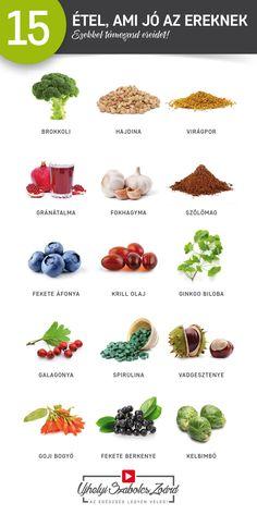Health 2020, Keto Recipes, Healthy Recipes, Thigh Exercises, Keto Cookies, Spirulina, Vitamins, Health Fitness, Nutrition