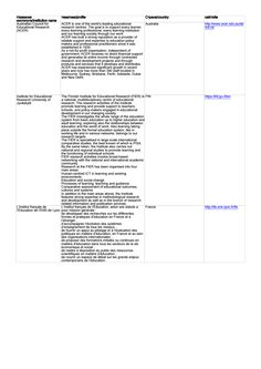 Table of leading research institutes in education