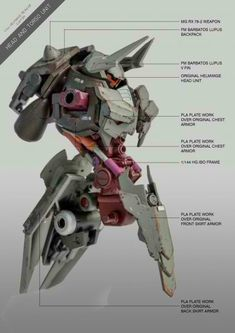Here's another impressive customized kit from Sir DEO, check the images for the details. Robot Concept Art, Robot Art, Transformers, Gundam Tutorial, Robots Drawing, Big Robots, Gundam Custom Build, Gundam Art, Gunpla Custom