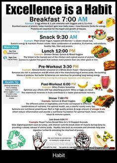 . #bodybuilding_food_nutrition #Top_bodybuilding_food_nutrition #bodybuilding_food_nutrition_Ideas #food_nutrition More
