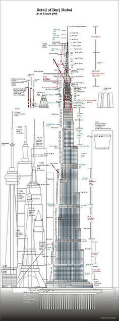 Burj Khalifa /Burj Dubai