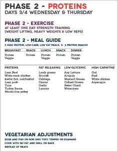 Phase 2 Fast Metabolism Diet #weightlossrecipes