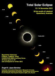 Image result for dappled crescent moon eclipse