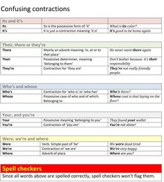 PrimaryLeap.co.uk - Light and shadow Worksheet   4th ...